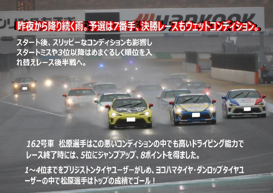 TOYOTA GAZOO Racing 86/BRZ Race